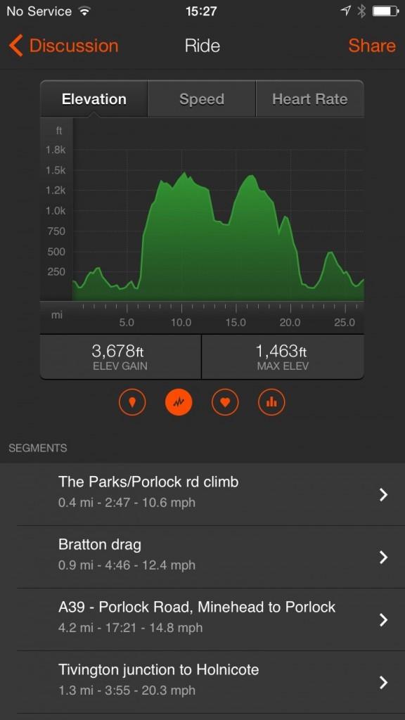 Strava - Porlock Hill