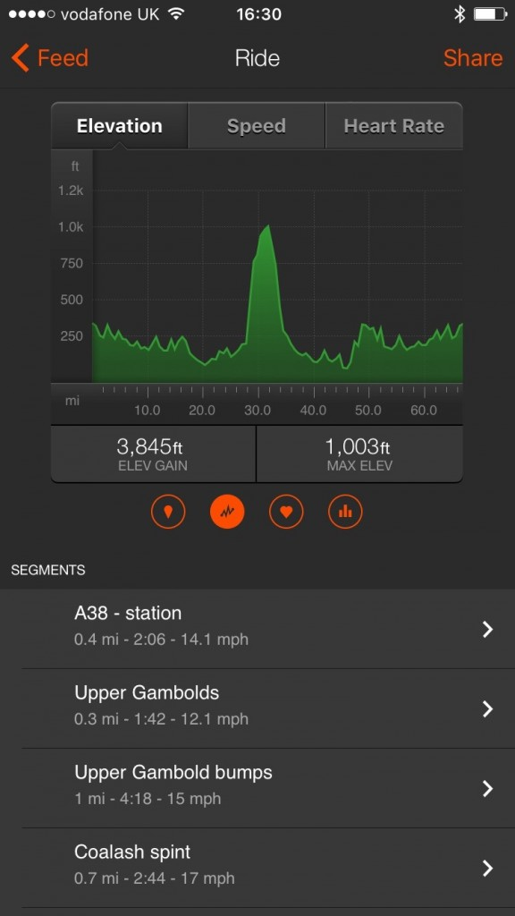 Just the one hill on my first 100km ride
